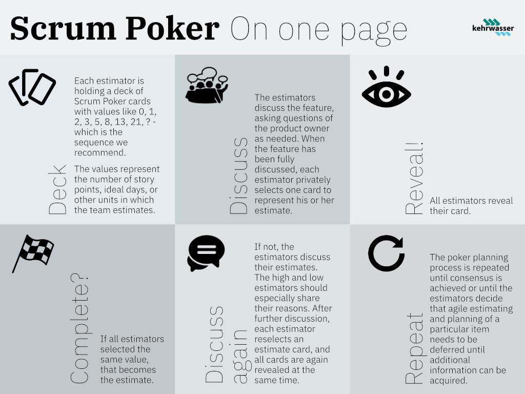 Vorschau Cheat Sheet Planning Poker
